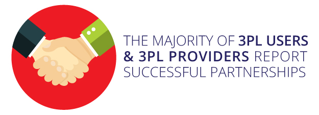 4-3PL-Partnerships