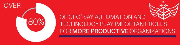 5-Automated-Technology
