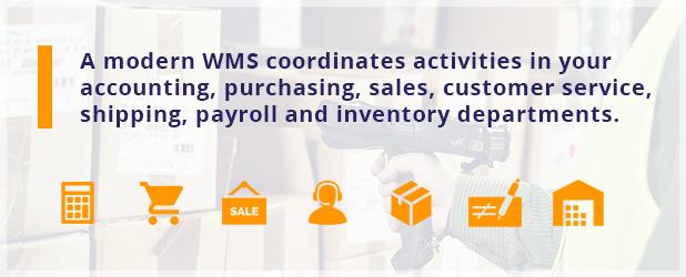 WMS Coordinates Activities