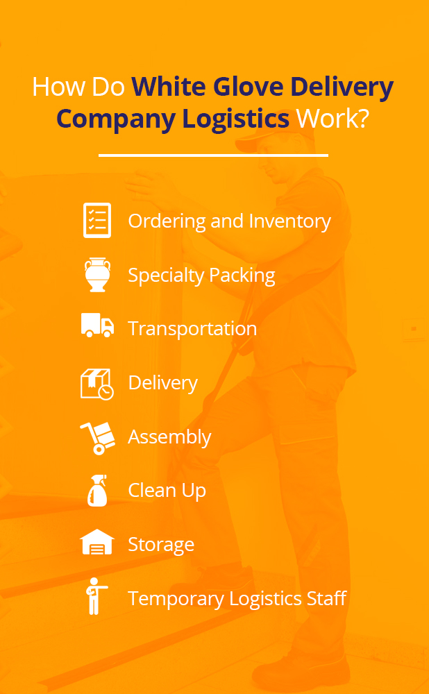 How do white glover delivery company logistics work? Ordering and Inventory, specialty packing, transportation, delivery, assembly, clean up, storage, temporary logistics staff.